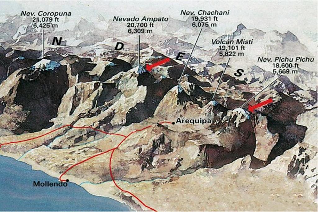 ucsm-revista-de-ciencias-arqueologicas-y-antropologicas-publico-los-secretos-de-los-sacrificios-humanos-incas-en-los-volcanes-ampato-y-pichu-pichu-1